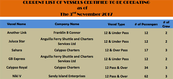 vessels operating post irma in anguilla